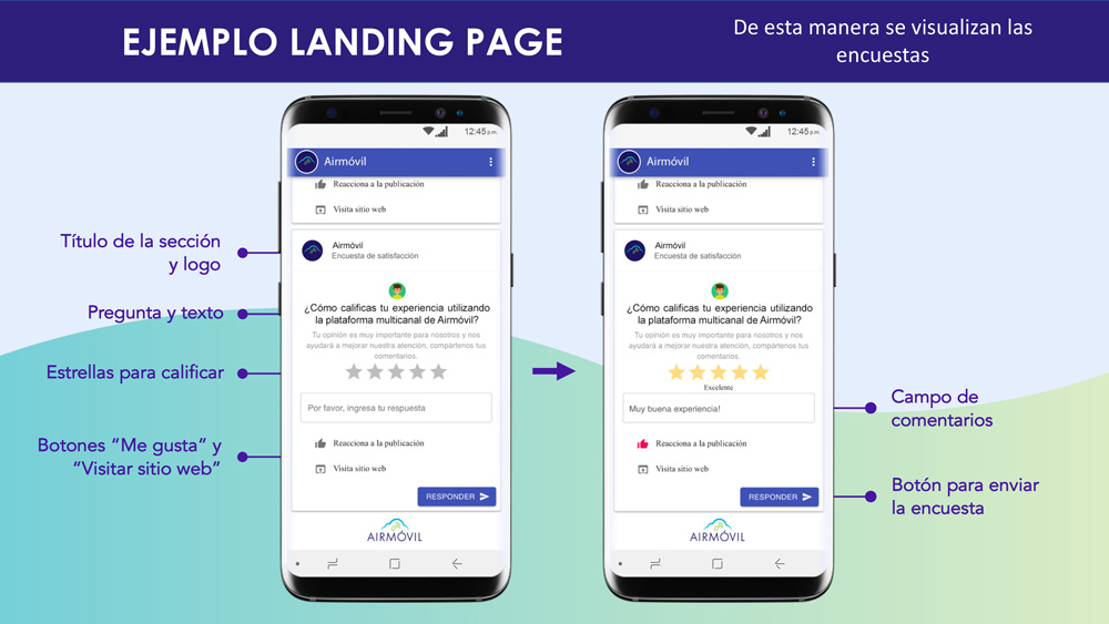 Landing Pages Airmovil SMS