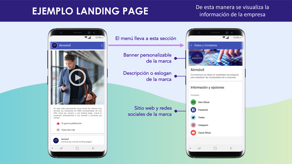 Airmóvil Landing Pages SMS